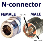N-Connector for antenna cables