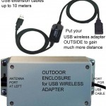 Enclosure fits all Alfa WiFi USB adapters: $10