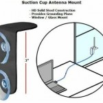 Window mount to place magnet-mount antenna in window