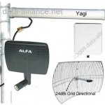 Directional antennas provide more distance in a particular direction