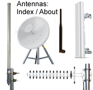 Antennas: How to Choose. Tech Support.