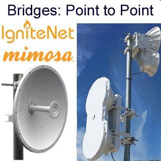 Wireless Bridges: Point-to-Point backhaul links