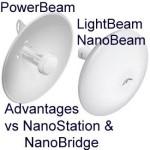 NanoBeam-PowerBeam-LightBeam