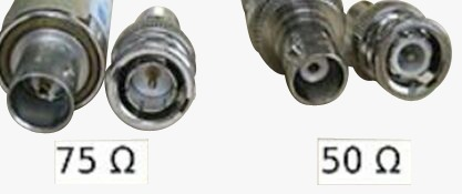 BNC 75 Ohm & 50 Ohm Connector Types: Male & Female