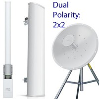 Ubiquiti Equipment Directory, including Range