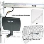 Best WiFi Tip: Directional antennas: Narrower beam focuses the signal in the direction of interest, for longer range
