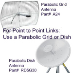 Parabolic Antennas: Grid and Dish, for point to point links