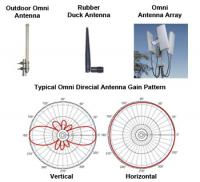 How To Choose WiFi Antenna for Office, Cafe, Multi-Building, or Point-to-Point